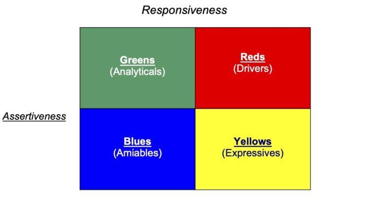 Expressive Drivers