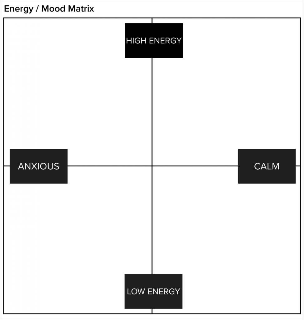 Energy Mood Matrix
